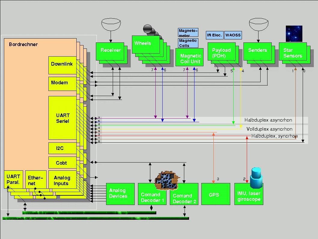 Bix Block Wiring Diagram Wire Data Schema 110 Punch Down And Schematics 25 Pair